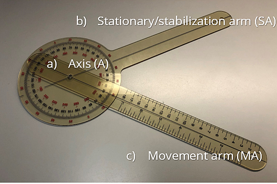 a goniometer and its constituent parts