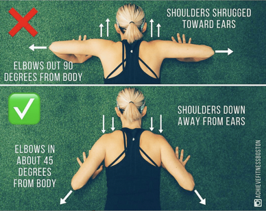 diagram explaining how elbows should be 45 degress from body while doing a pushup
