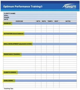 OPT model chart