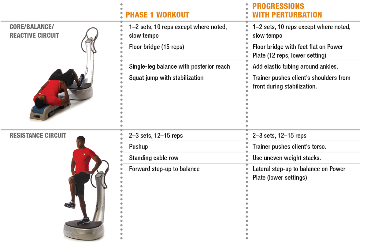 NASM opt phase 1 workout chart