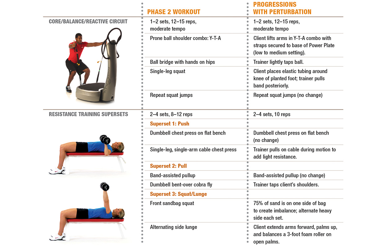 NASM opt phase 2 workout chart